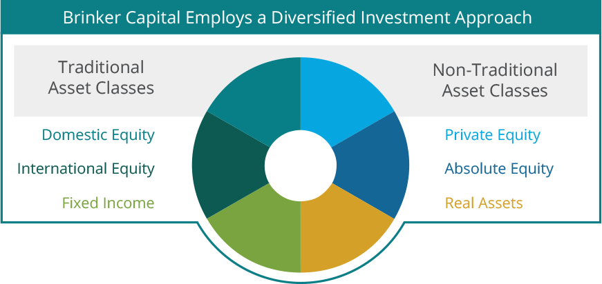 diversified-investment-small